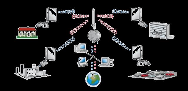 coperture wireless per hotel residence e agriturismo